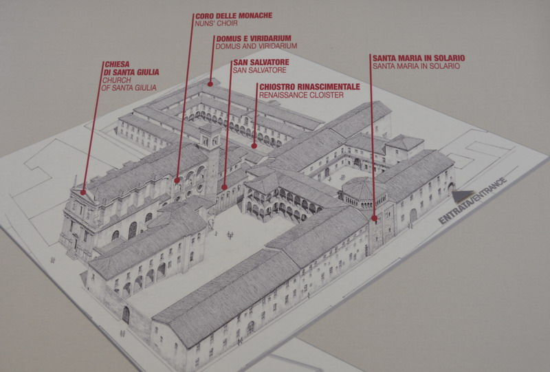 Брешиа, схема музея Святой Джулии