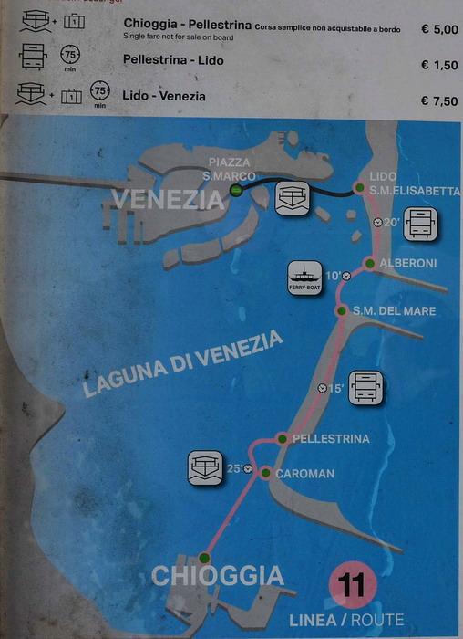 как добраться от венеции до кьоджи