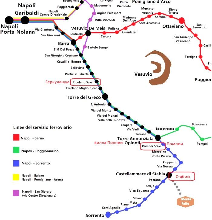 Чиркумвезувиана схема станций