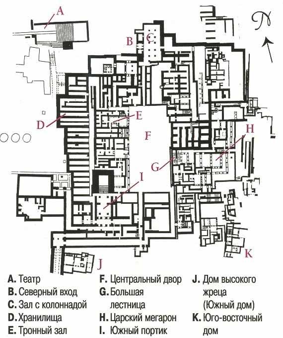 кносский дворец фрески