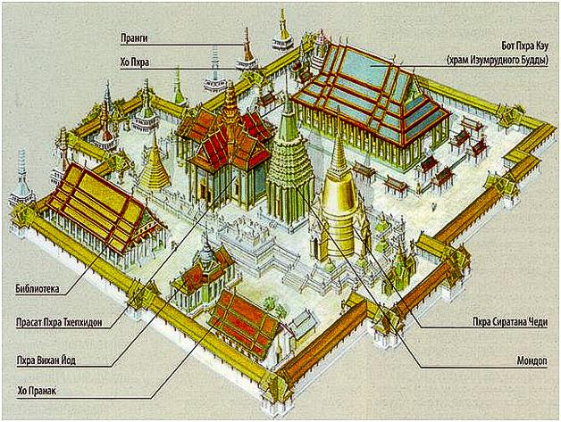 карта храмового комплекса королевского дворца