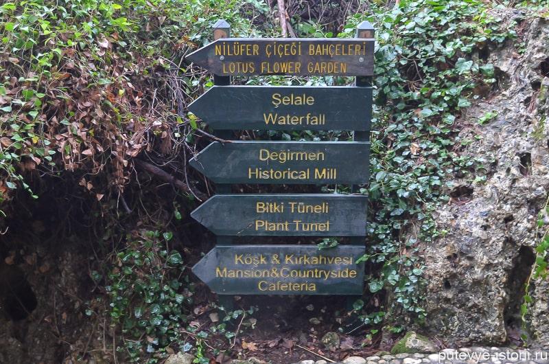 парк водопадов куршунлу